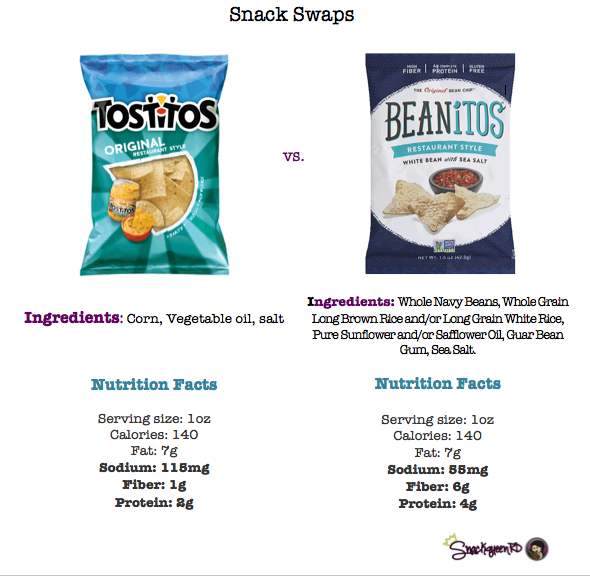 Snack Swaps for restaurant style chips